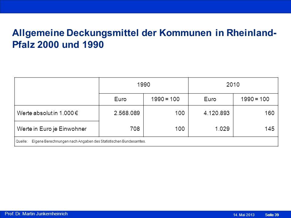 Allgemeine Deckungsmittel der Kommunen in Rheinland-Pfalz 2000 und 1990