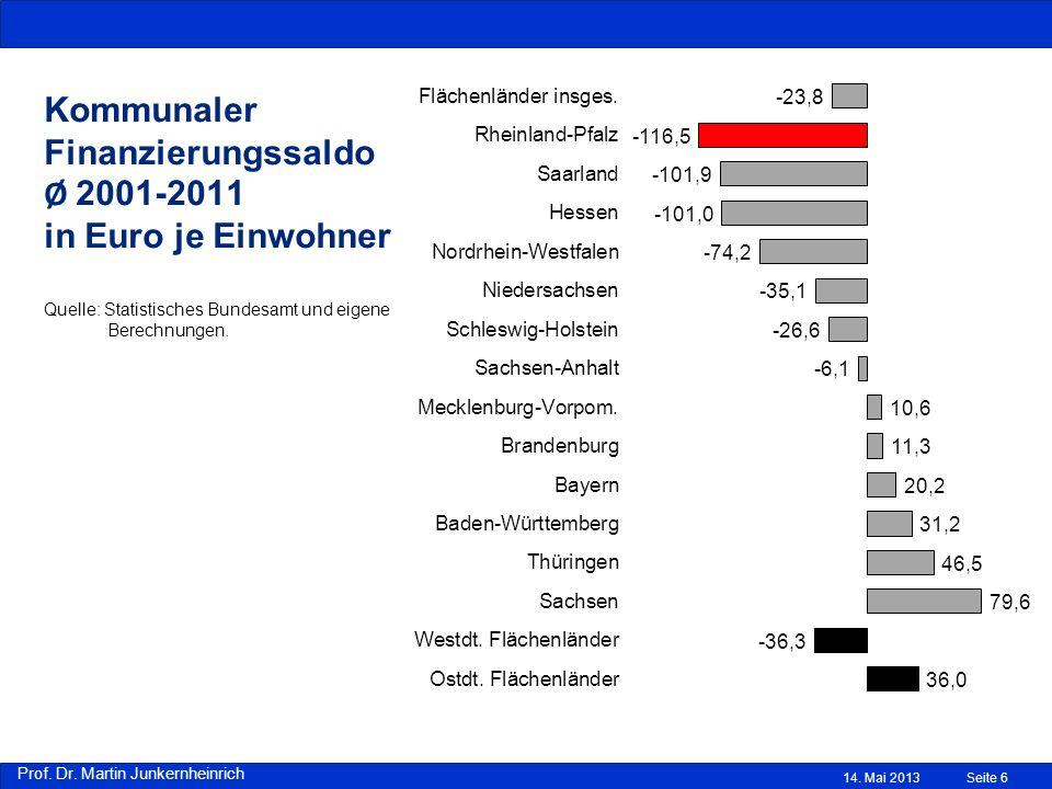 Kommunaler Finanzierungssaldo Ø 2001-2011 in Euro je Einwohner Quelle: Statistisches Bundesamt und eigene Berechnungen.
