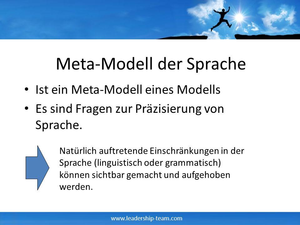Meta-Modell der Sprache
