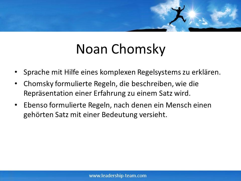 Noan Chomsky Sprache mit Hilfe eines komplexen Regelsystems zu erklären.