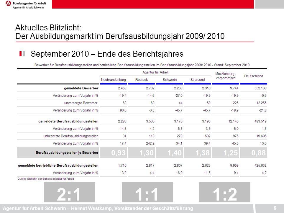 Aktuelles Blitzlicht: Der Ausbildungsmarkt im Berufsausbildungsjahr 2009/ 2010