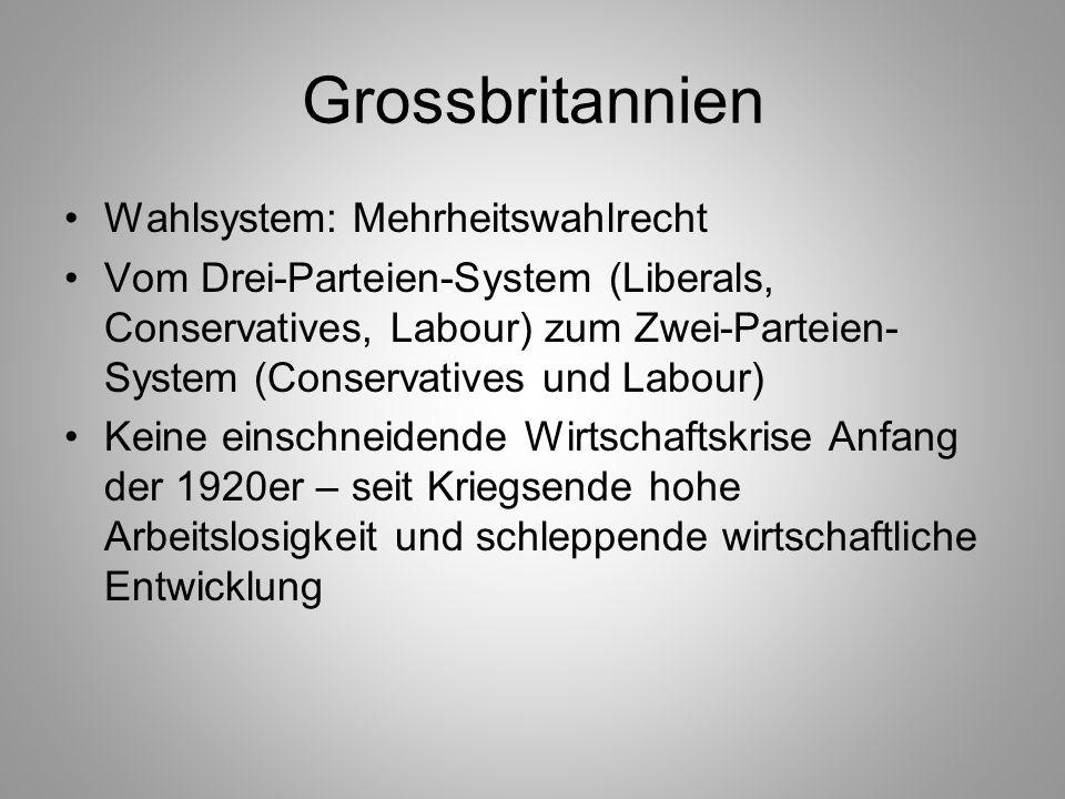 Grossbritannien Wahlsystem: Mehrheitswahlrecht