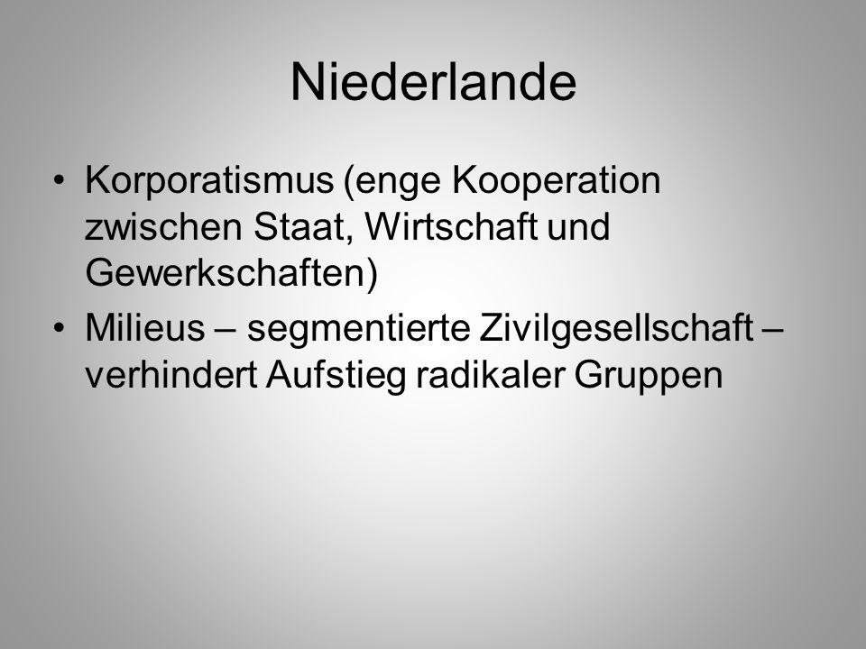 Niederlande Korporatismus (enge Kooperation zwischen Staat, Wirtschaft und Gewerkschaften)