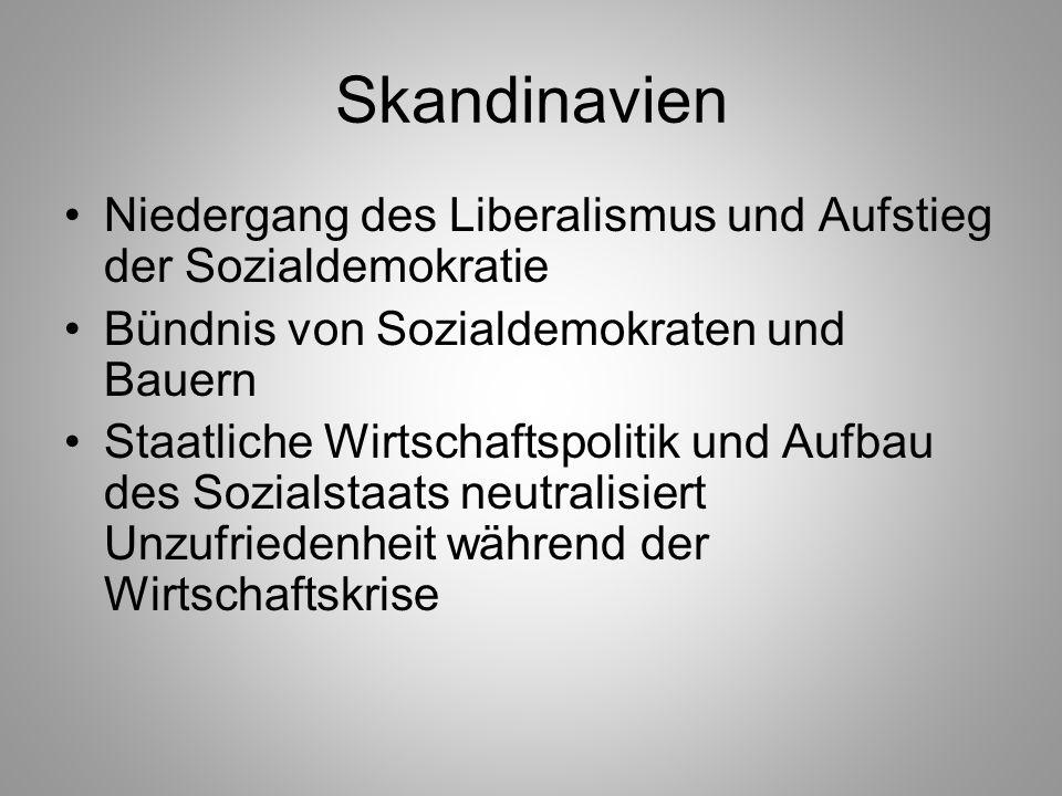 Skandinavien Niedergang des Liberalismus und Aufstieg der Sozialdemokratie. Bündnis von Sozialdemokraten und Bauern.
