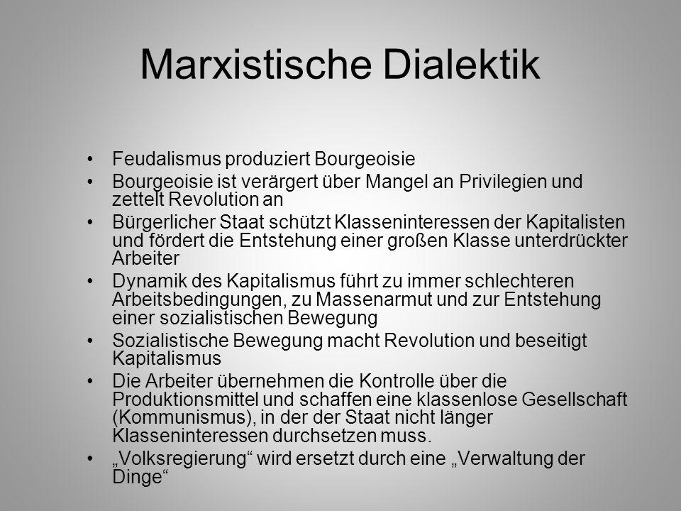 Marxistische Dialektik