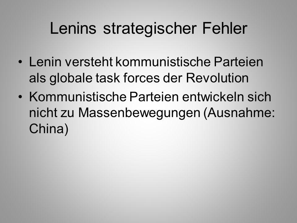 Lenins strategischer Fehler