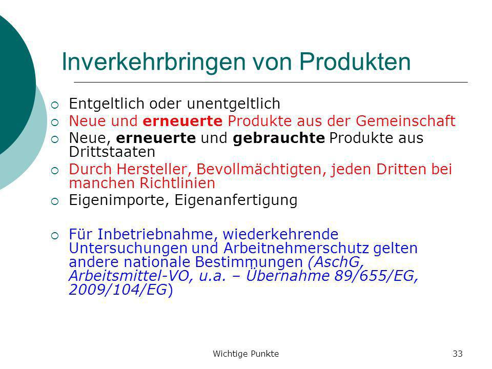 Inverkehrbringen von Produkten