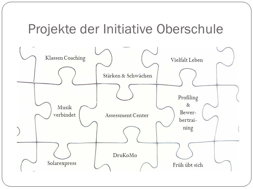 Projekte der Initiative Oberschule