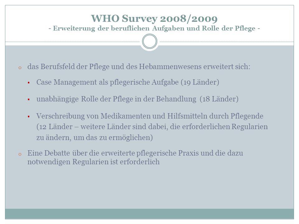 WHO Survey 2008/2009 - Erweiterung der beruflichen Aufgaben und Rolle der Pflege -