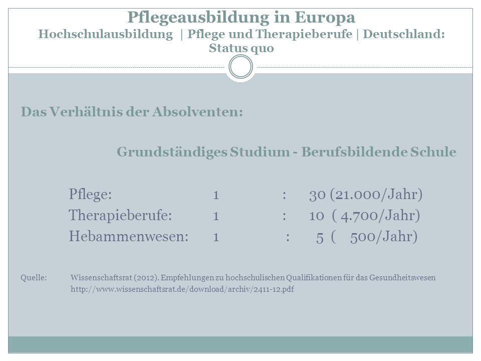Pflegeausbildung in Europa Hochschulausbildung | Pflege und Therapieberufe | Deutschland: Status quo
