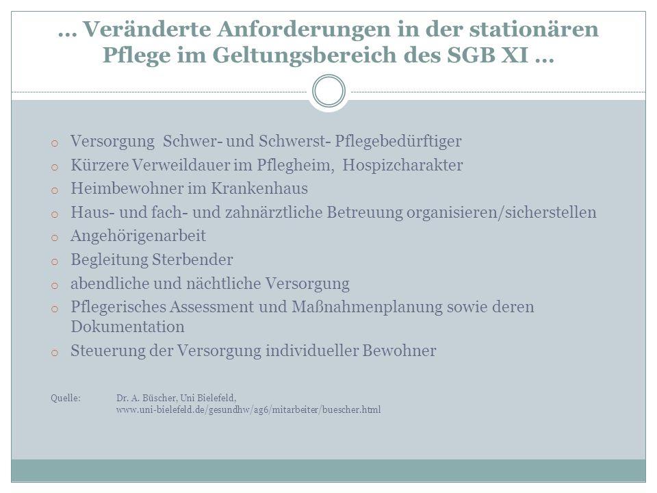 … Veränderte Anforderungen in der stationären Pflege im Geltungsbereich des SGB XI …
