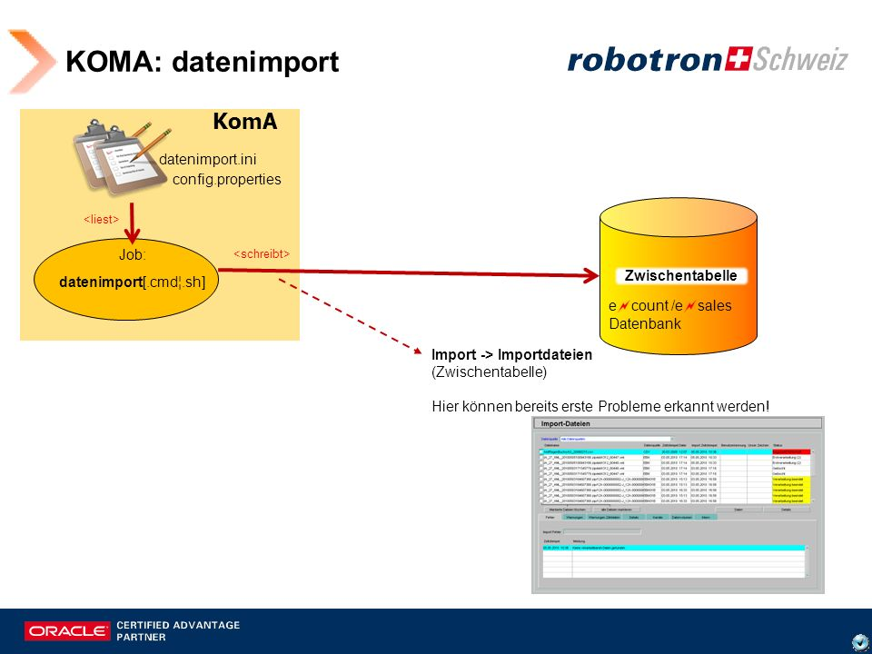 KOMA: datenimport KomA datenimport.ini config.properties Job: