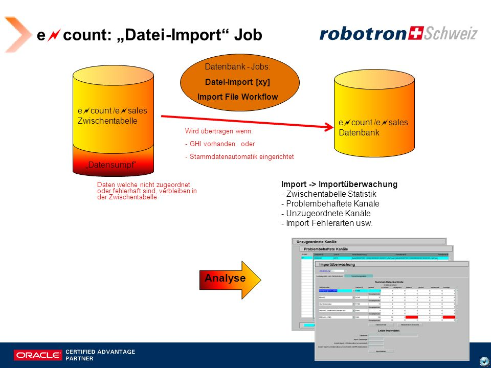 "ecount: ""Datei-Import Job"
