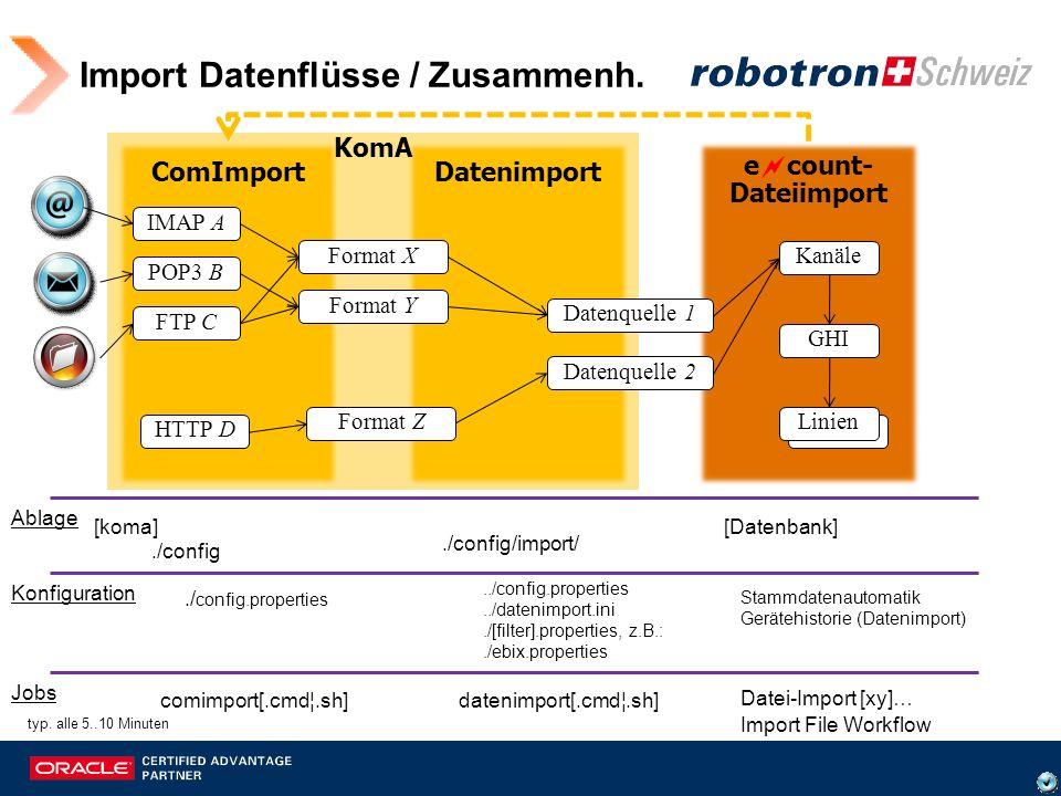 Import Datenflüsse / Zusammenh.