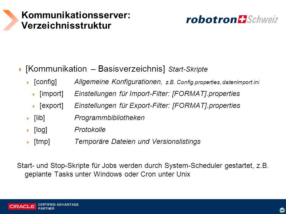 Kommunikationsserver: Verzeichnisstruktur