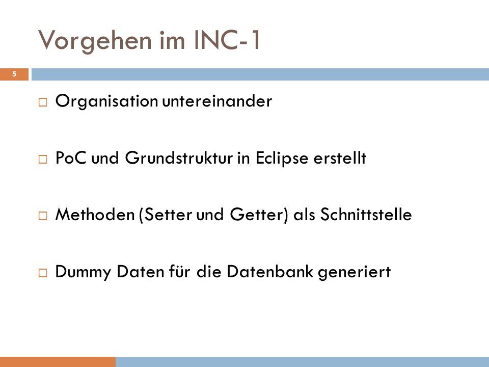 Vorgehen im INC-1 Organisation untereinander
