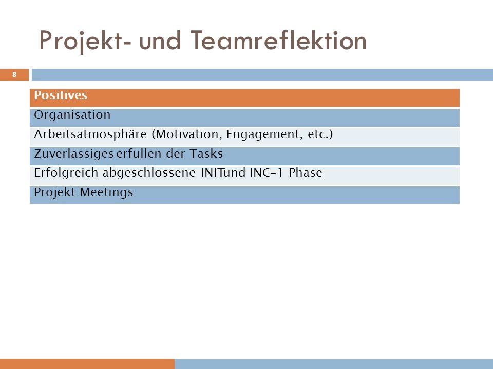 Projekt- und Teamreflektion