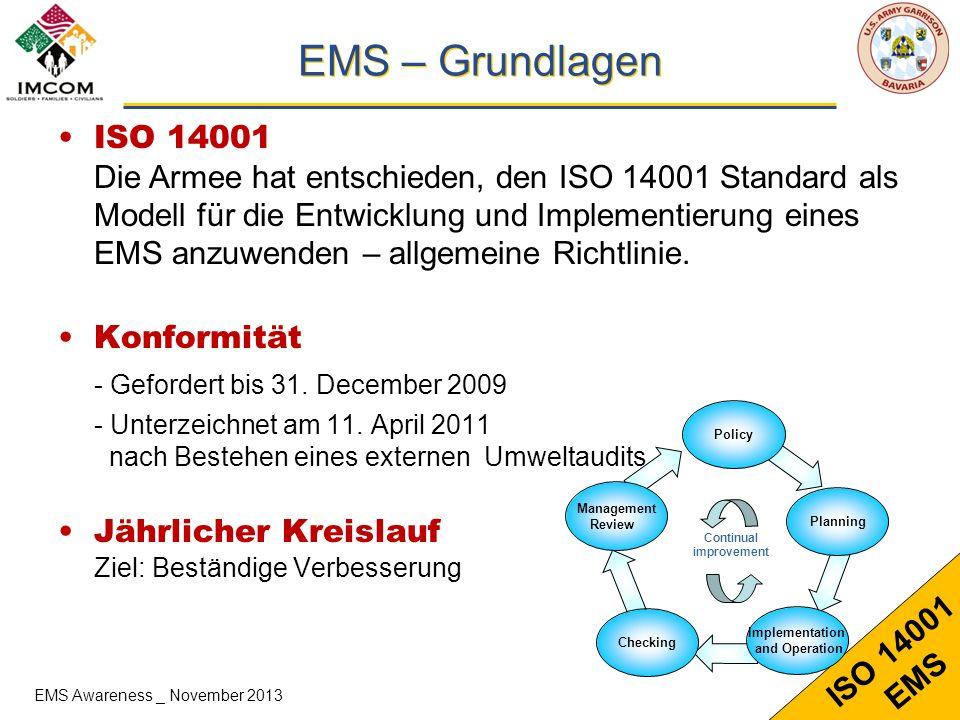 EMS – Grundlagen