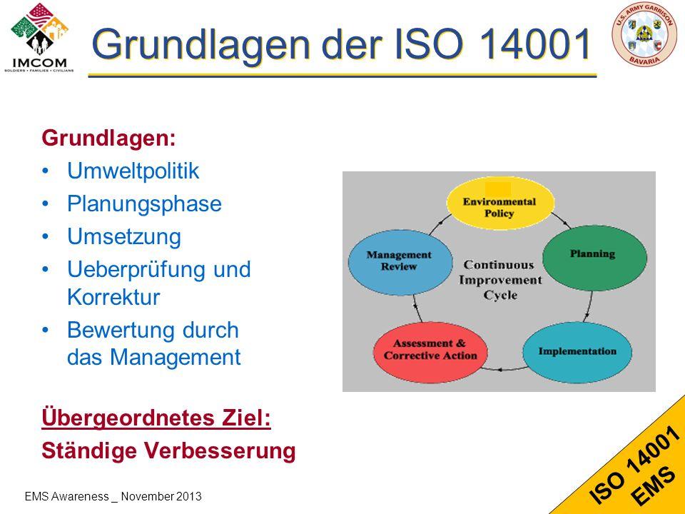 Grundlagen der ISO 14001 Grundlagen: Umweltpolitik Planungsphase