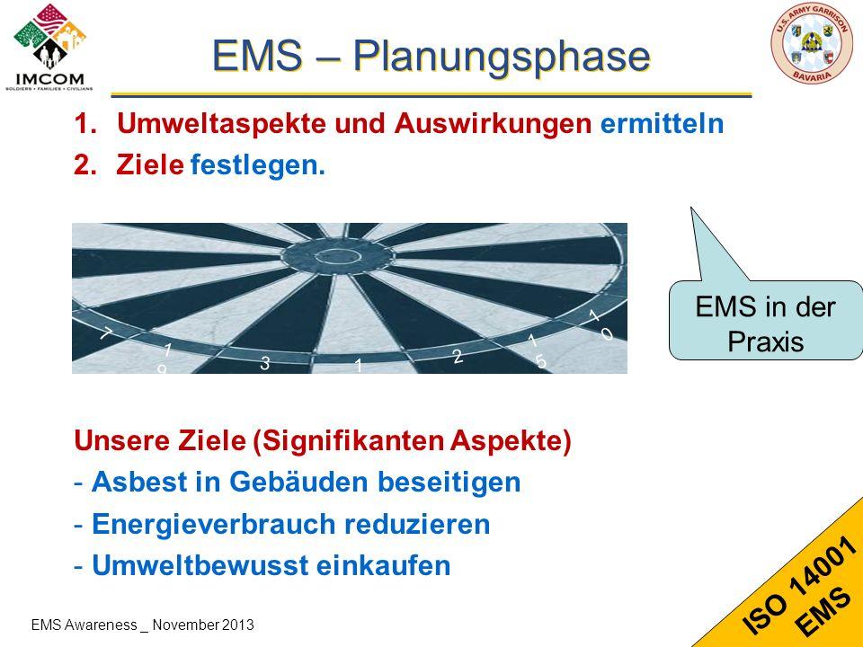 EMS – Planungsphase Umweltaspekte und Auswirkungen ermitteln