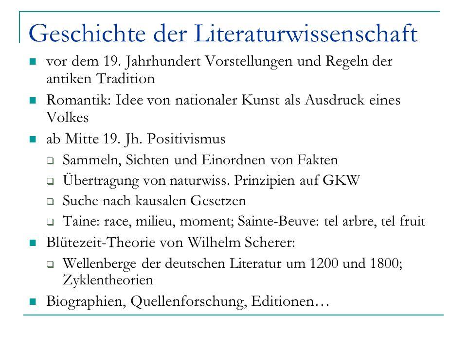 Geschichte der Literaturwissenschaft