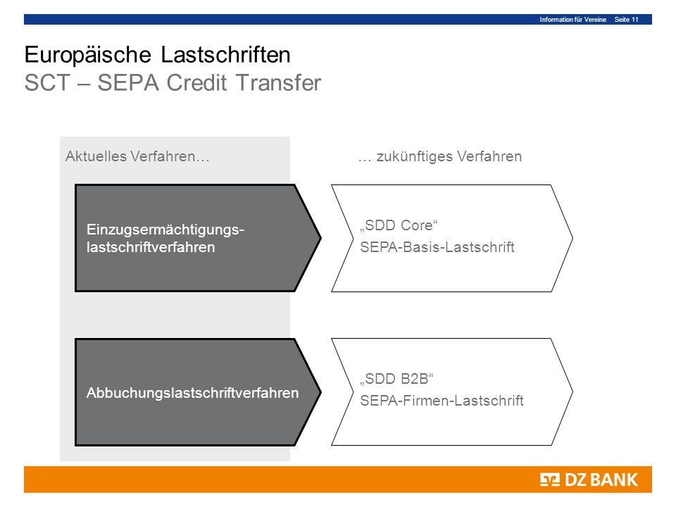 Europäische Lastschriften SCT – SEPA Credit Transfer