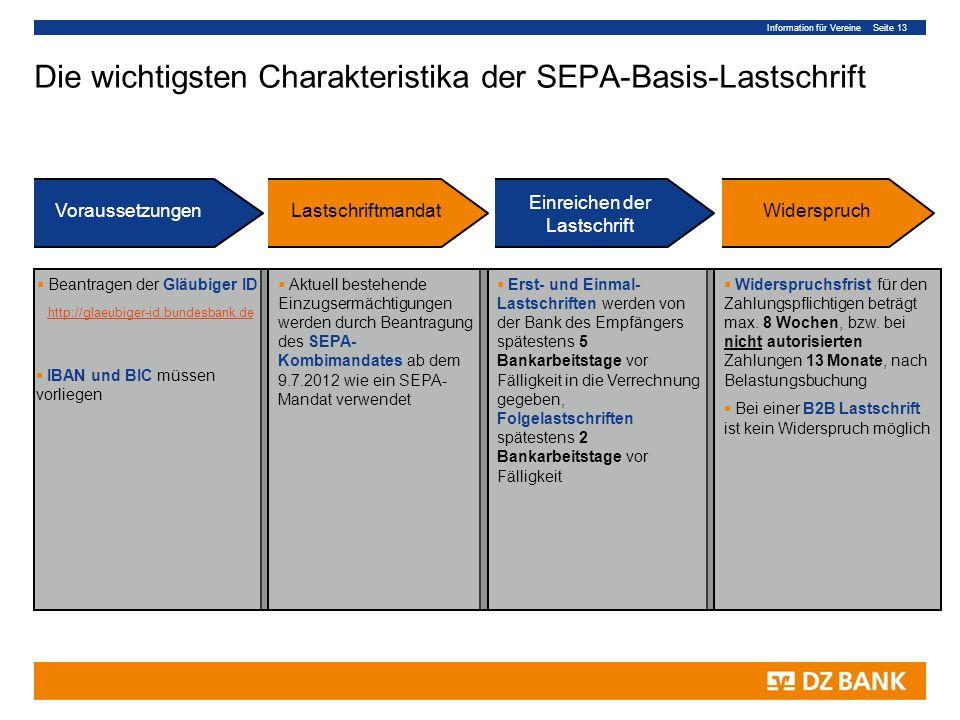 Die wichtigsten Charakteristika der SEPA-Basis-Lastschrift