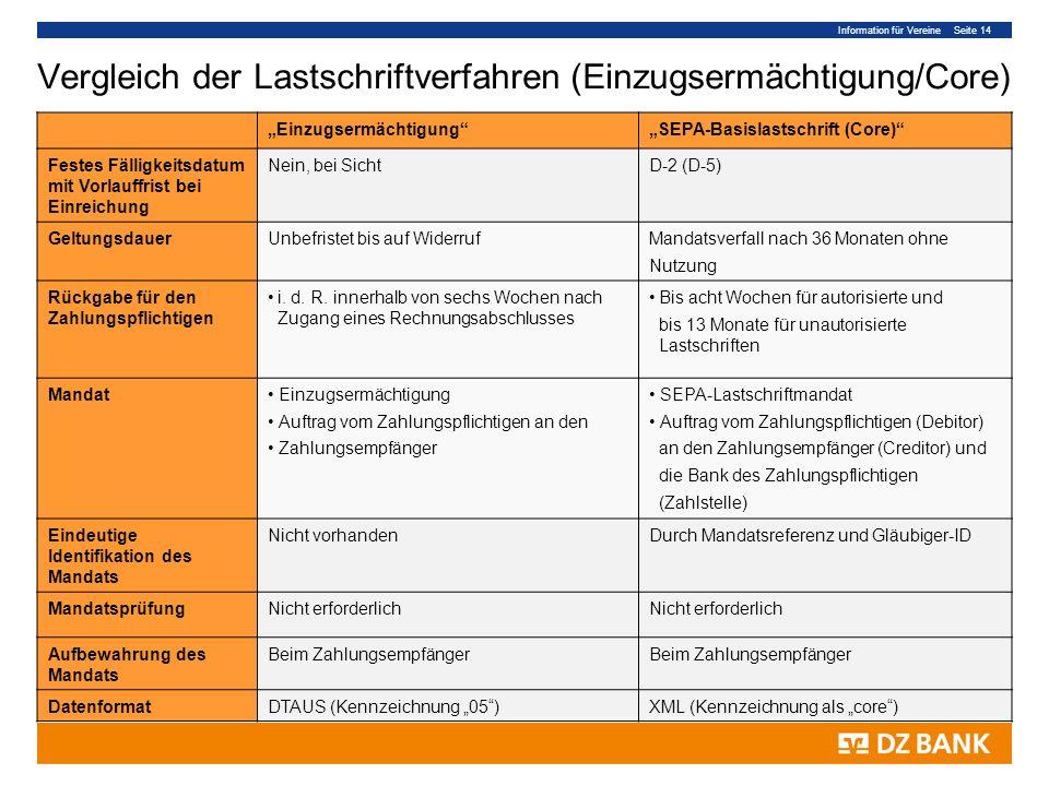 Vergleich der Lastschriftverfahren (Einzugsermächtigung/Core)