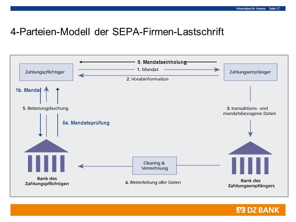 4-Parteien-Modell der SEPA-Firmen-Lastschrift