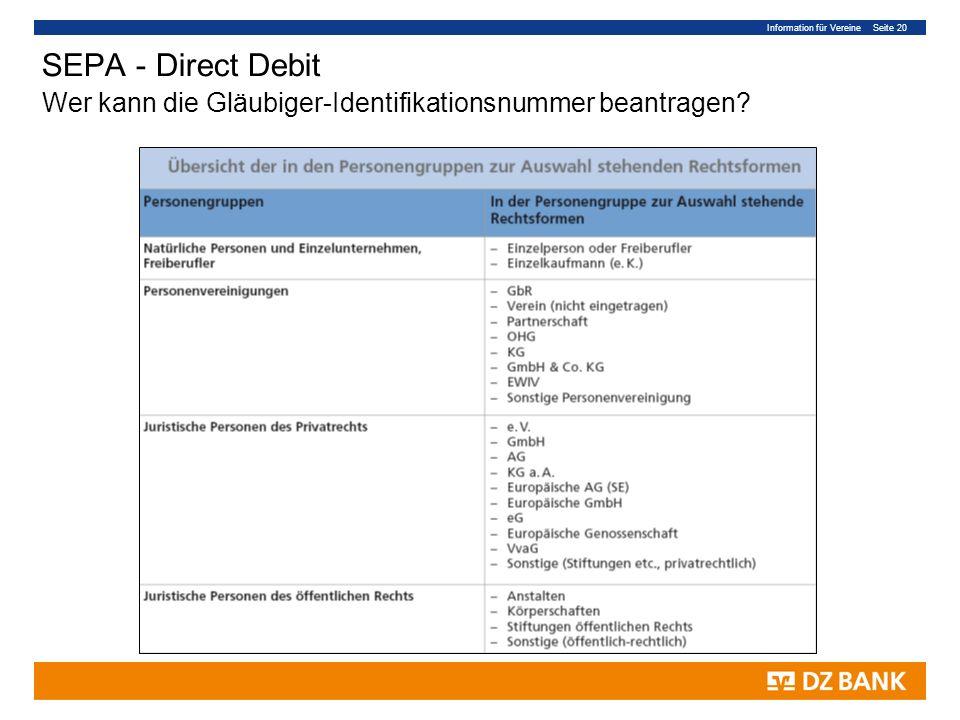 Februar 2013 SEPA - Direct Debit Wer kann die Gläubiger-Identifikationsnummer beantragen
