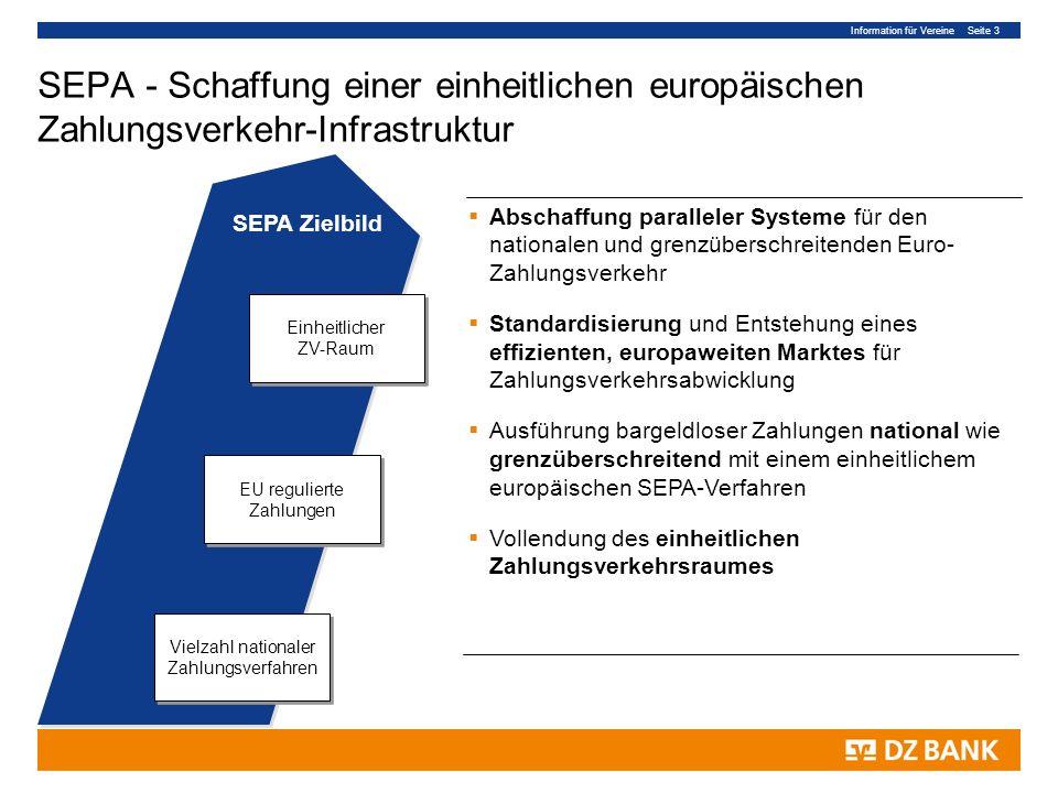 Februar 2013 SEPA - Schaffung einer einheitlichen europäischen Zahlungsverkehr-Infrastruktur.