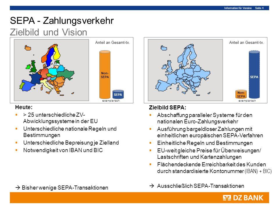 SEPA - Zahlungsverkehr Zielbild und Vision
