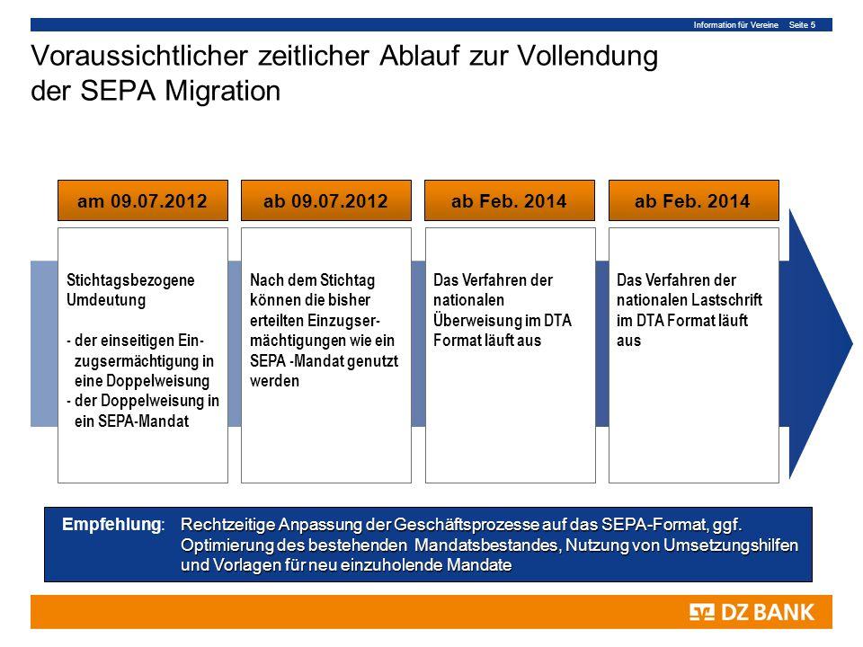 Voraussichtlicher zeitlicher Ablauf zur Vollendung der SEPA Migration