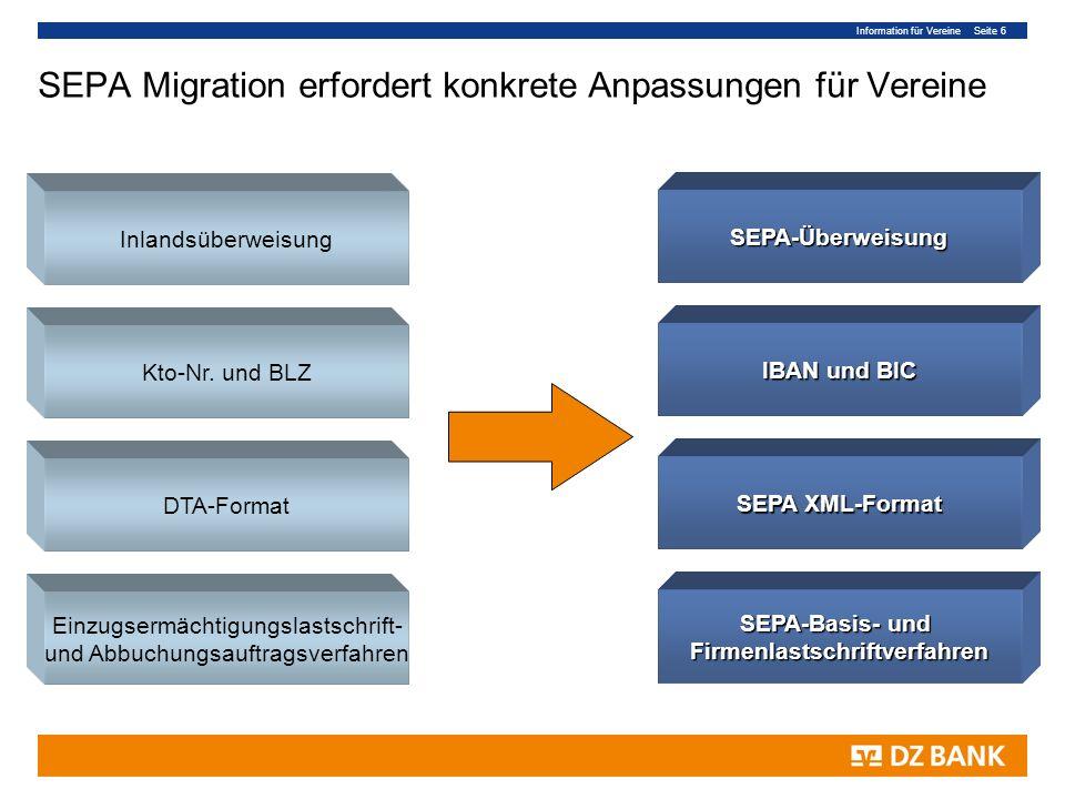 SEPA Migration erfordert konkrete Anpassungen für Vereine