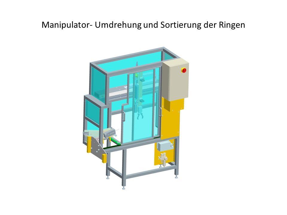 Manipulator- Umdrehung und Sortierung der Ringen