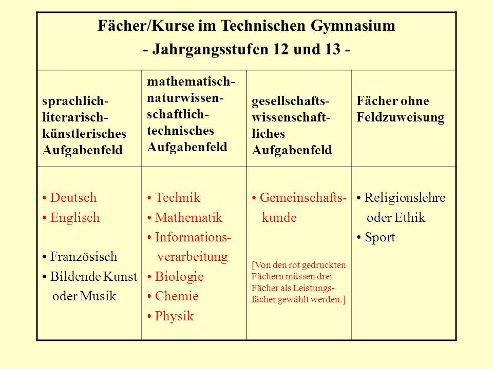 Fächer/Kurse im Technischen Gymnasium - Jahrgangsstufen 12 und 13 -