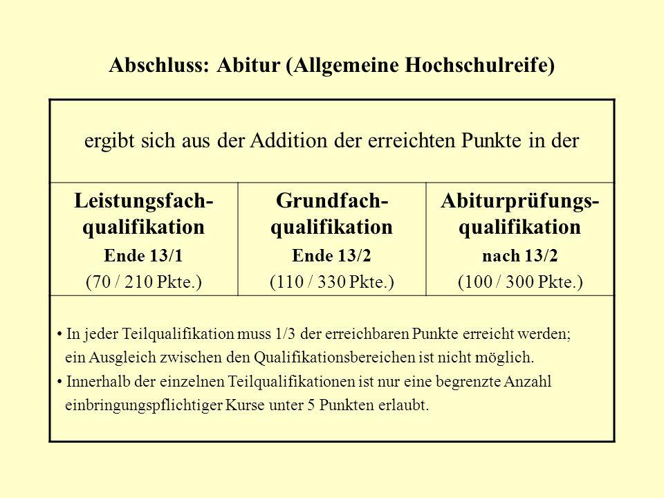 Abschluss: Abitur (Allgemeine Hochschulreife)