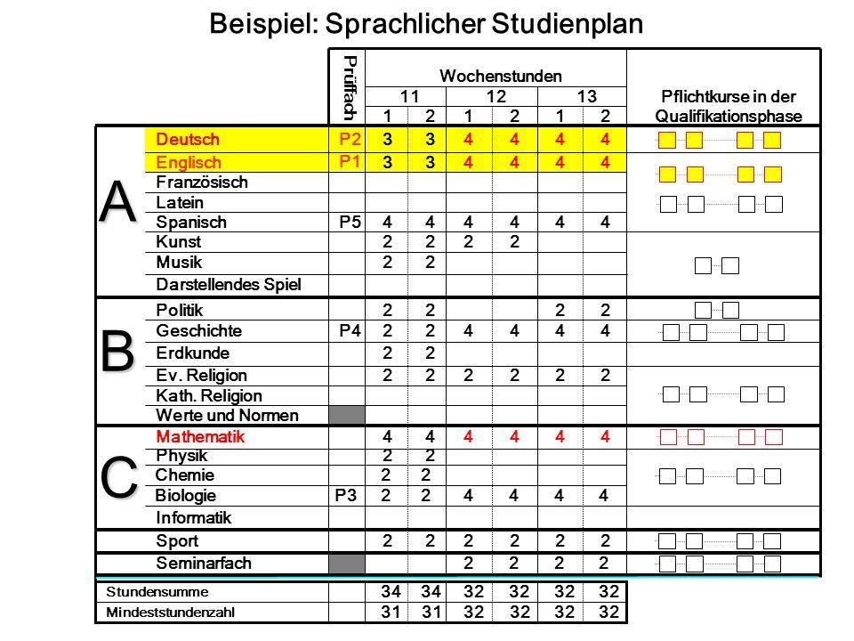 A B C Beispiel: Sprachlicher Studienplan Prüffach Wochenstunden 11 12