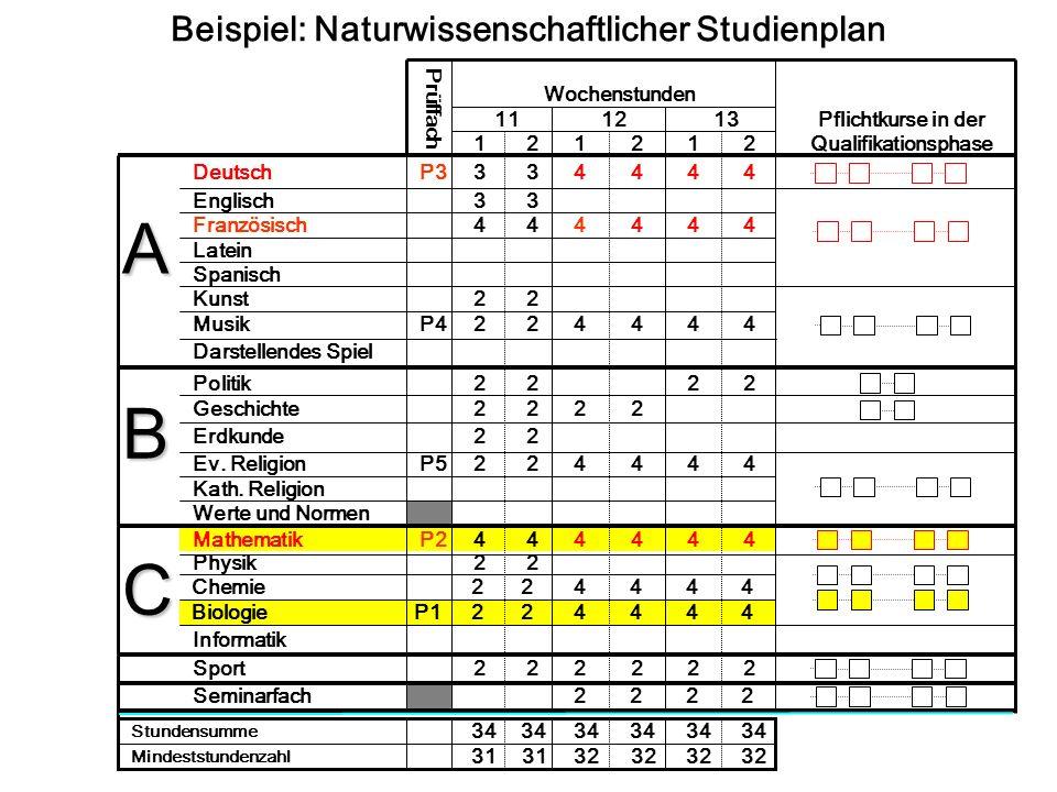 A B C Beispiel: Naturwissenschaftlicher Studienplan Prüffach