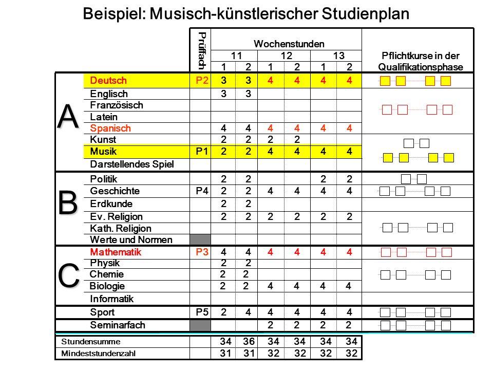 A B C Beispiel: Musisch-künstlerischer Studienplan Prüffach