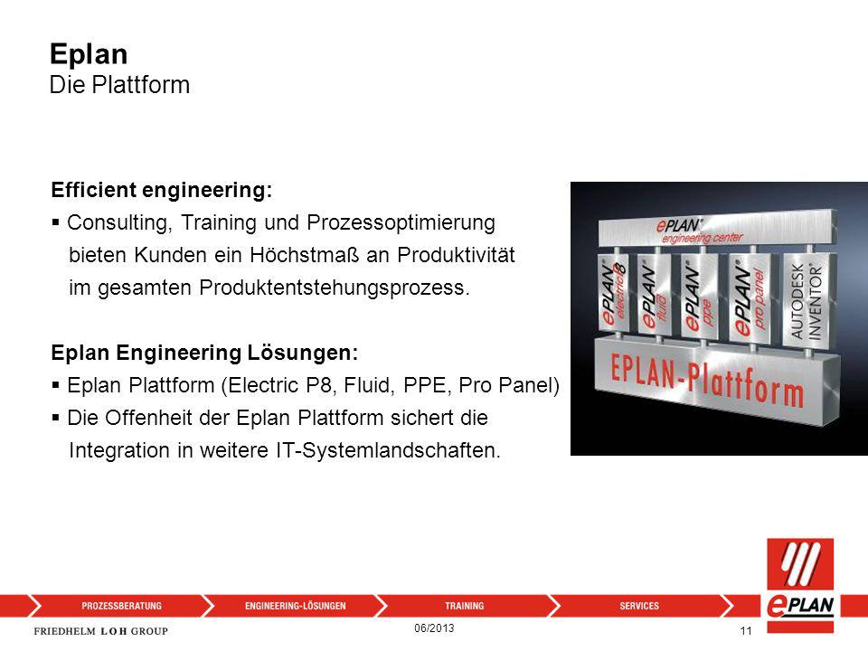 Eplan Die Plattform Efficient engineering: