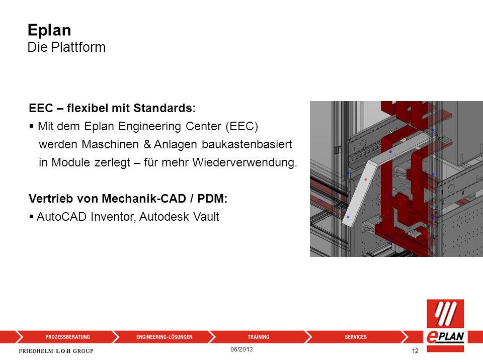 Eplan Die Plattform EEC – flexibel mit Standards: