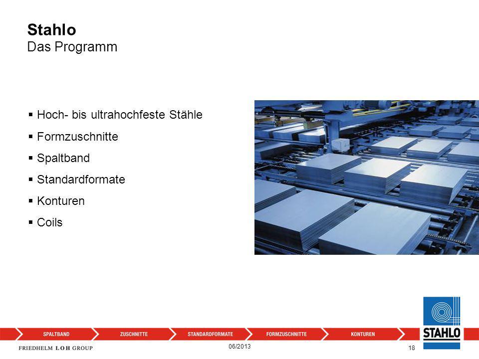 Stahlo Das Programm Hoch- bis ultrahochfeste Stähle Formzuschnitte