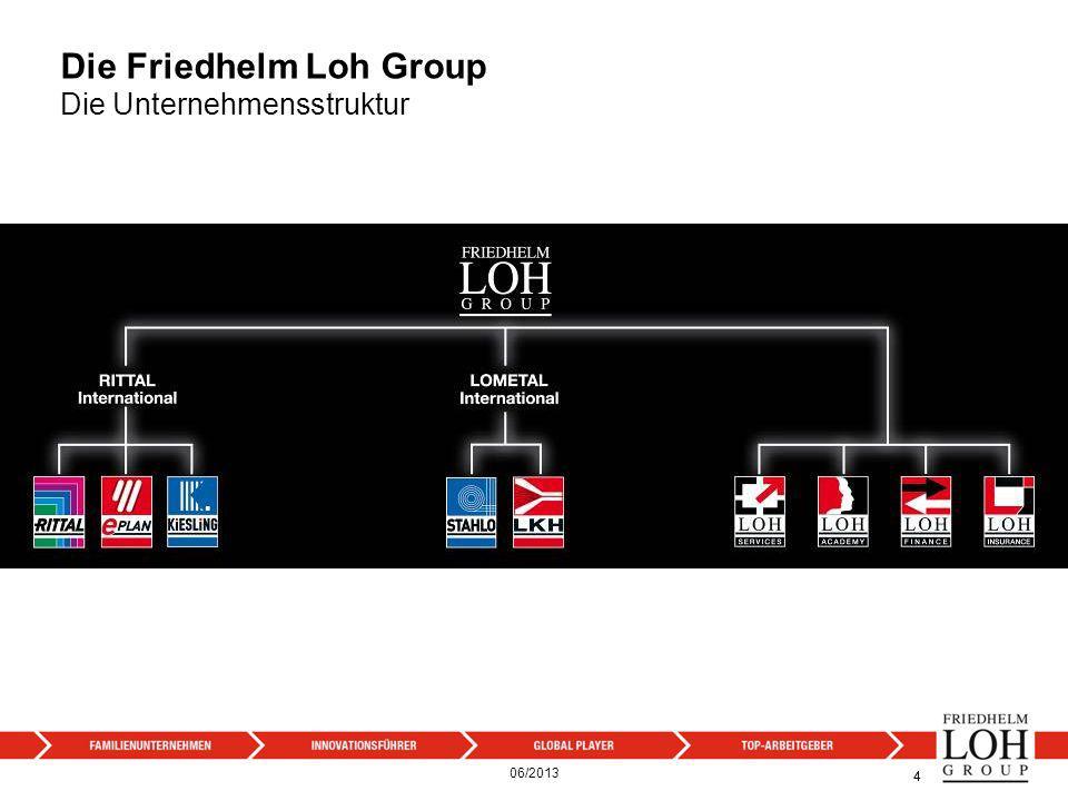 Die Friedhelm Loh Group Die Unternehmensstruktur