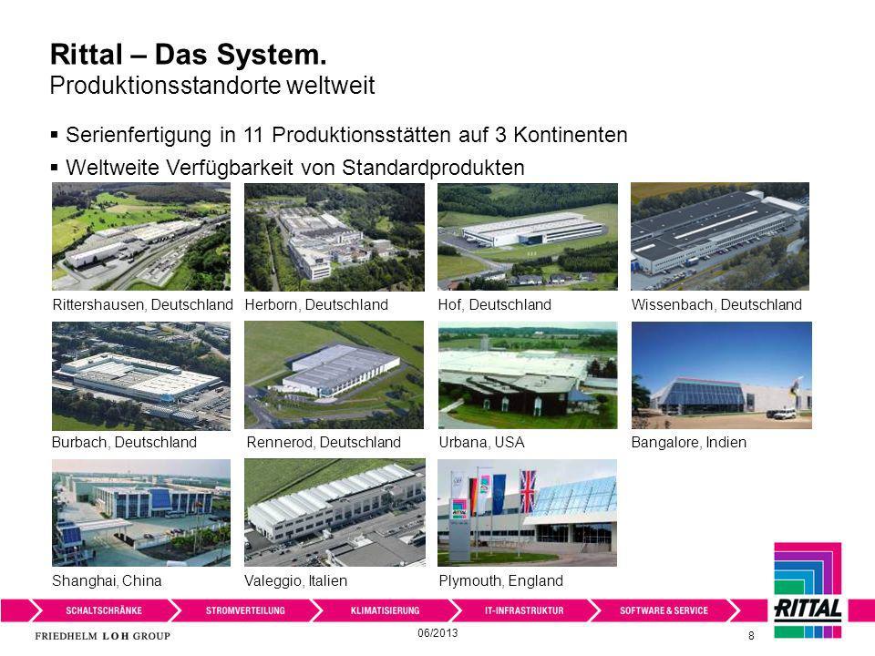 Rittal – Das System. Produktionsstandorte weltweit