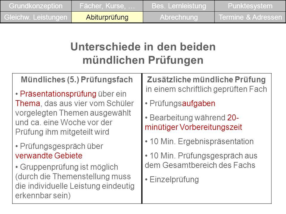 Unterschiede in den beiden Mündliches (5.) Prüfungsfach