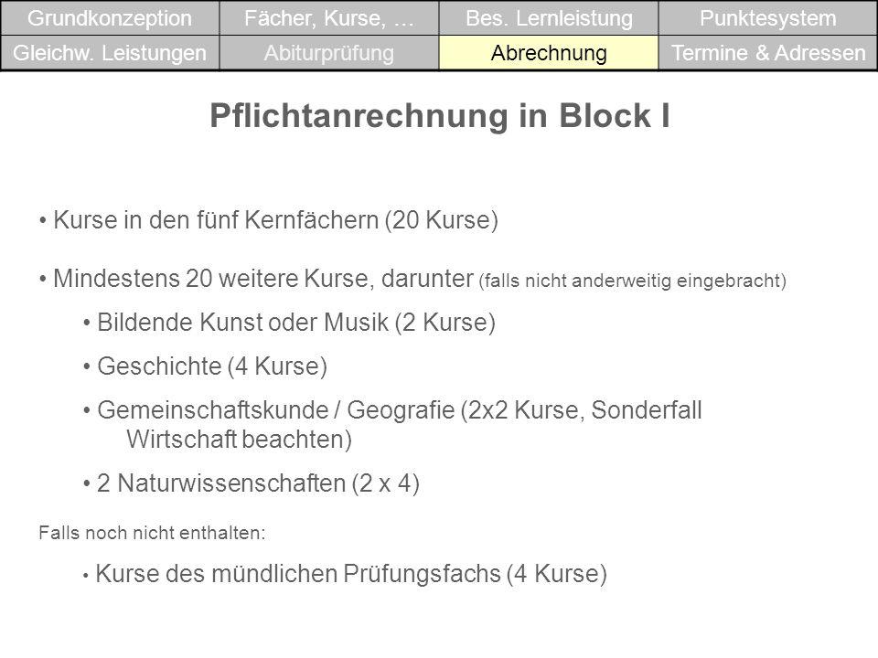 Pflichtanrechnung in Block I