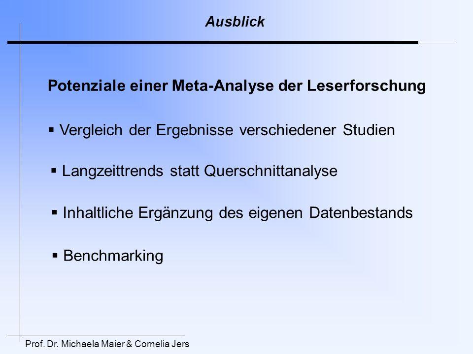 Potenziale einer Meta-Analyse der Leserforschung