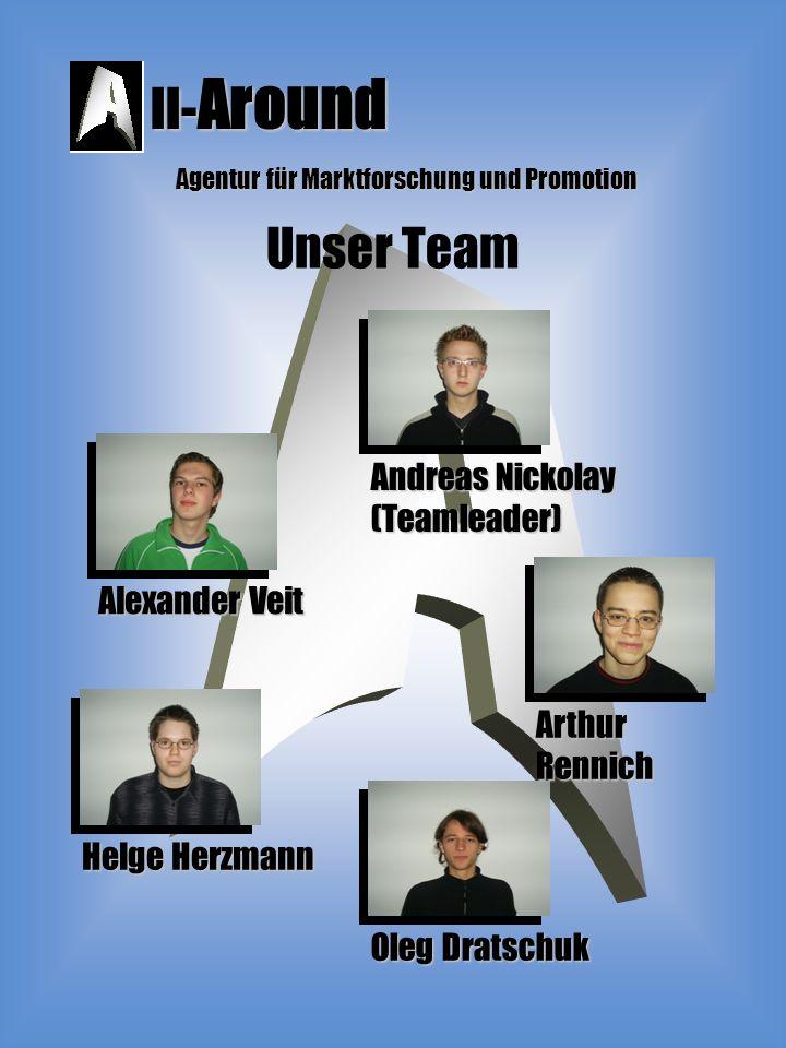 Unser Team Andreas Nickolay (Teamleader) Alexander Veit Arthur Rennich