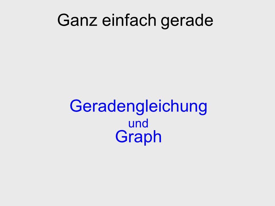 Geradengleichung und Graph